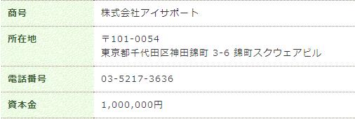 大阪市で知りたい情報があるなら街ガイドへ|会社概要1