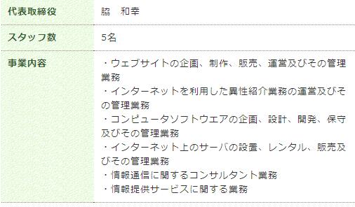 大阪市の人気街ガイド情報なら|会社概要2